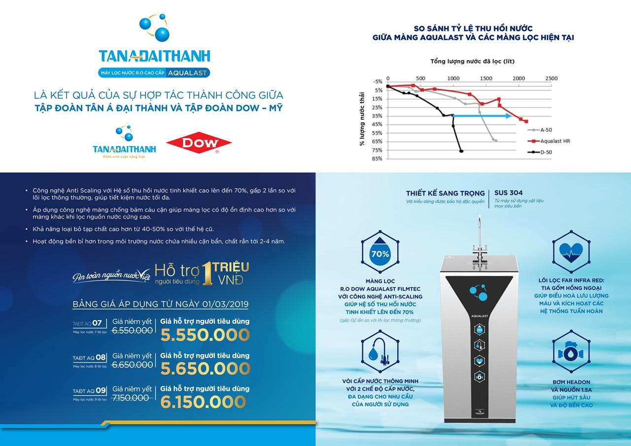 Hình ảnh máy lọc nước RO Tân Á Đại Thành