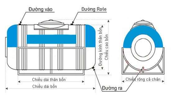 Cấu tạo bồn nước inox Đại Thành