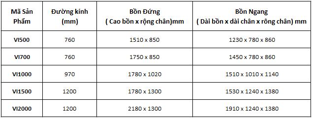 Thông số kỹ thuật bồn nước Đại Thành